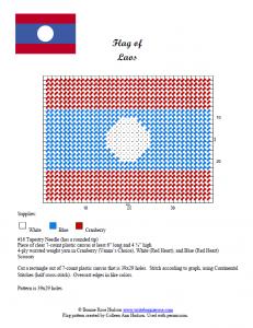 Laos pattern image