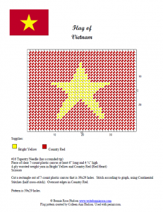 Vietnam pattern image