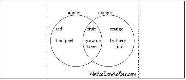 Venn diagram2b