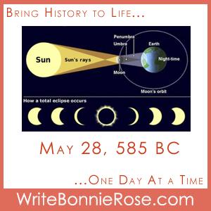 Timeline Worksheet: May 28, 585 BC, Battle of Eclipse