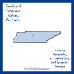 FREE Tennessee State History Printable