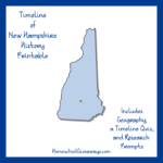 Free New Hampshire State History Printable