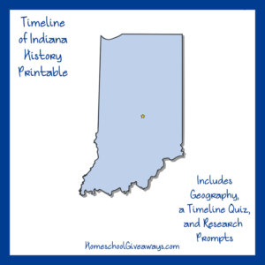 Free Indiana State History Printable