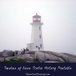 Timeline Worksheet: July 1, 1867, FREE Timeline of Nova Scotia History