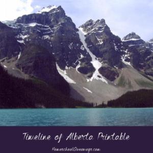 FREE Timeline of Alberta History
